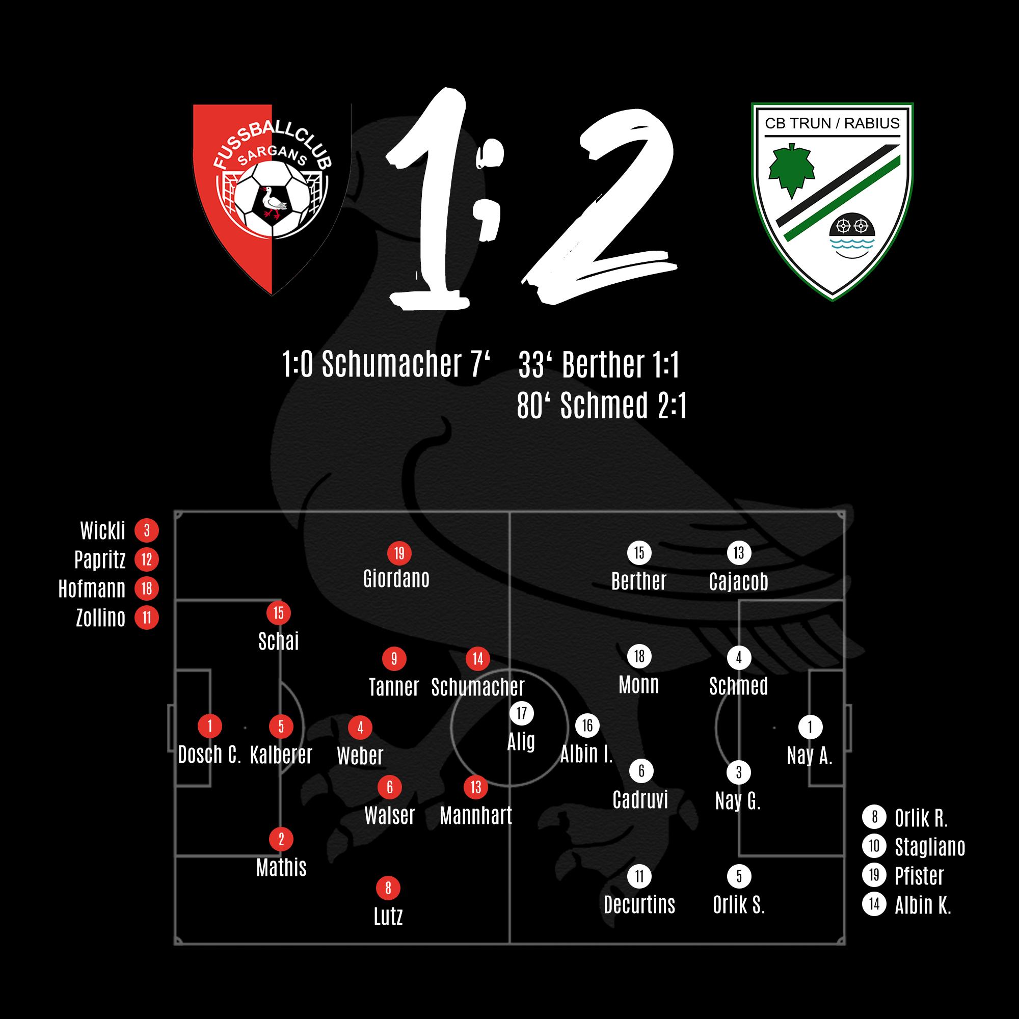 FC Sargans - CB Trun Rabius